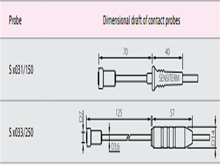 SENSIT Temperature Probes